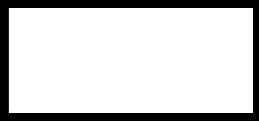 שיווק עסקים באינטרנט